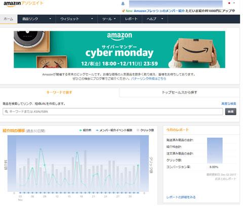 Amazonアソシエイツの管理画面