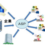 ASP(アフィリエイト・サービス・プロバイダー)とは(アフィリエイト用語)