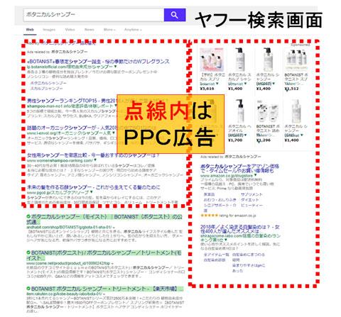 PPC広告の例