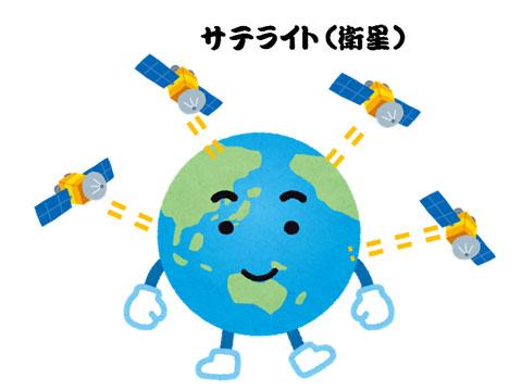 地球の周りを回っている衛星