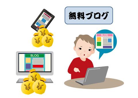 無料ブログで収入を得ている人